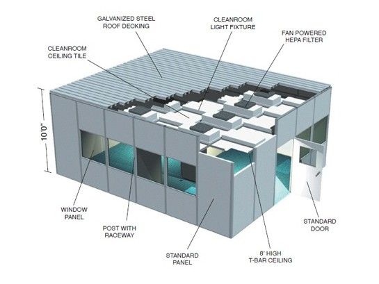 Hardwall Cleanroom Construction Diagram