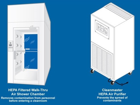 HEPA Air Shower and Air Purifier